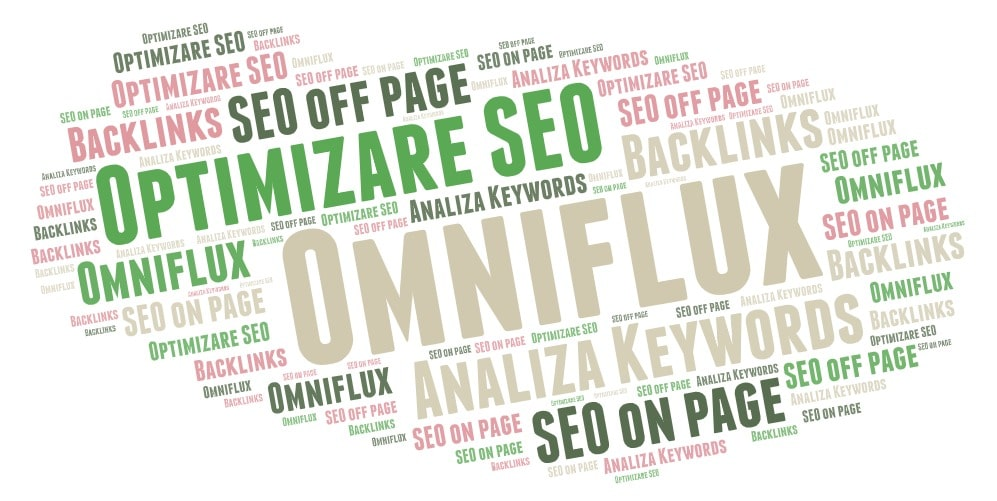 Analiza Keywords SEO